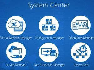 Componenti System Center